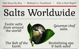 The History of Salt | Salts Worldwide | Scoop.it