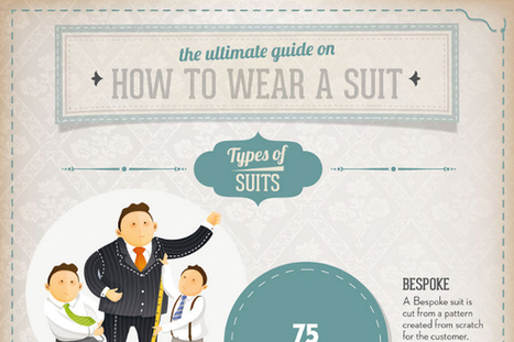 13 Fashion Tips on How to Wear a Suit | Best style | Scoop.it