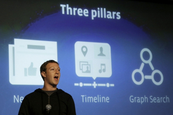 Graph Search Optimization: #Facebook New Search #SEO | Intergrated Marketing | Scoop.it