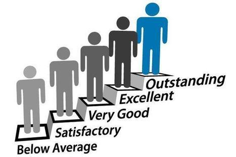 Top 5 Goals of Employee Performance Evaluation | talent management solutions | Scoop.it