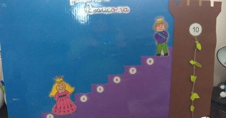 CLUB DE IDEAS | La princesa besucona ~ La Eduteca | FOTOTECA INFANTIL | Scoop.it