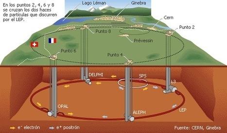 Historia del CERN y   El acelerador de partículas LHC y LEP | Ciències del món contemporani | Scoop.it