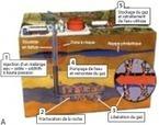 Gaz de schistes : quels problèmes pour l'environnement et le développement durable ? | Mediachimie | Fil Info Ressources 1 | Scoop.it