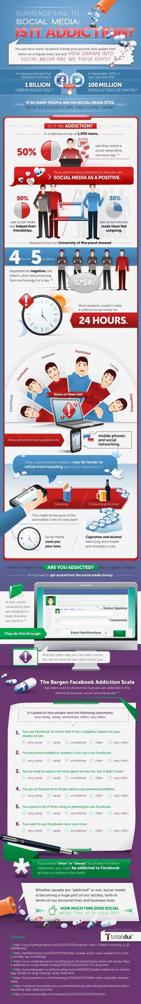 How Addictive Is Social Media? [INFOGRAPHIC] | Time to Learn | Scoop.it