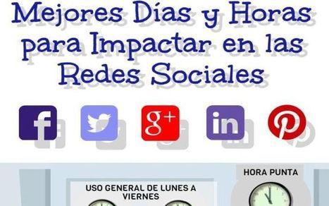 Los mejores días y horas para lograr impactar en Redes Sociales (infografía) | El rincón de mferna | Scoop.it