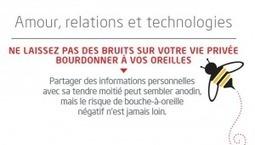 20% des Français inquiets pour leur e-Réputation ! | Actu com' | Scoop.it
