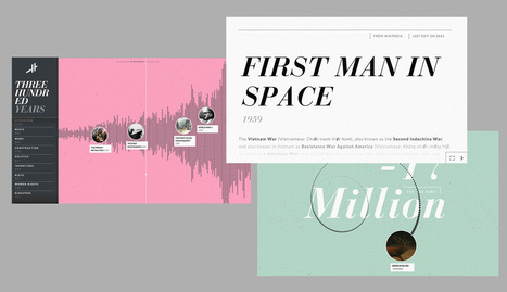 Histography | Interactive timeline that spans across 14 billion years of history | El Aula Virtual | Scoop.it