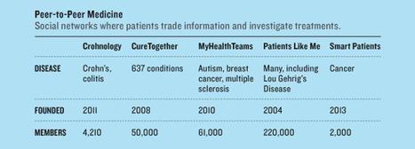 Los pacientes toman el control de sus cuidados sanitarios en línea - MIT Technology Review | Tecnología Preventiva en Salud | Scoop.it