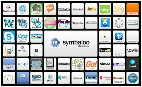 50 Education Technology Tools You Can Start Using Today - Edudemic | CTE Marketing | Scoop.it
