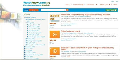 WatchKnowLearn - Over 40,000 Free Educational Videos   30 Sites in 60 Minutes   Scoop.it