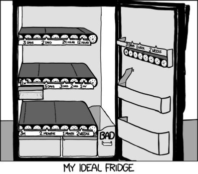 xkcd: Refrigerator | Surviving Human Culture (Resist Legal Fictions of Persons' Class War On Earthlings) | Scoop.it