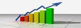 Les 10 avantages de l'amélioration continue - Blog Qualité | Innovation collaborative et Agilité | Scoop.it