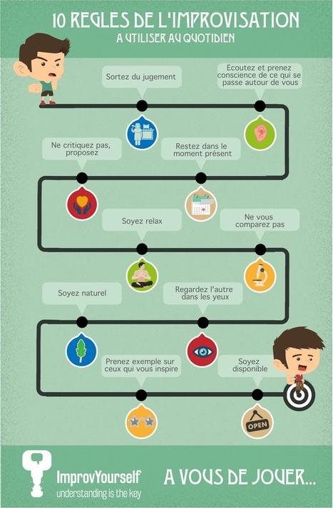 10 règles de l'improvisation théâtrale à utiliser au quotidien | Développement personnel | Scoop.it
