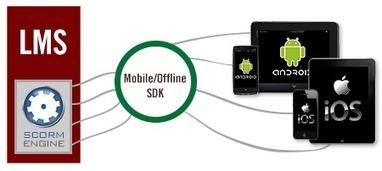 Mobile/Offline SCORM - SCORM - | Learning is Life | Scoop.it