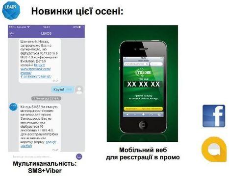 Как использовать возможности мессенджеров по максимуму — рекомендации Назара Грыныка | Ботобизнес | Scoop.it