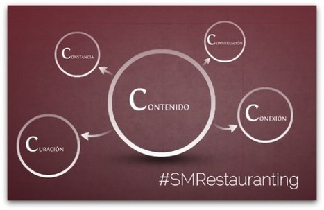 "Las 5 ""C's"" del Social Media Restauranting   Diego Coquillat   Seo, Social Media Marketing   Scoop.it"