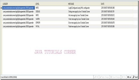Log4j – JDBCAppender using XML configuration - Java Tutorials Corner - Appu T | Java Tutorials Corner | Scoop.it