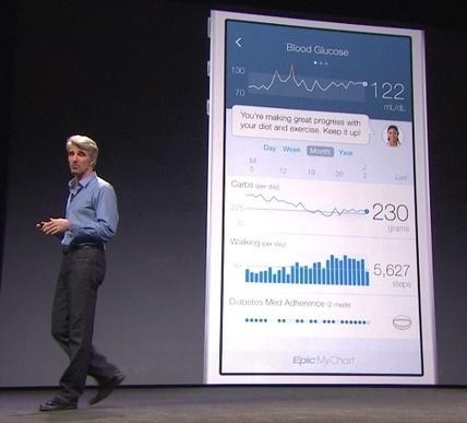 Apple's glucose goof and more on HealthKit | mobihealthnews | Healthcare & Medical Digital Marketing | Scoop.it