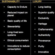 Sustainable luxury fashion – is it possible? | The Ethical Fashion Source | African Creatives & Branding Africa | Scoop.it