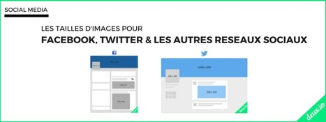[Guide 2015] Tailles d'images Facebook, Twitter, Linkedin... | CommunityManagementActus | Scoop.it