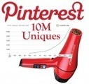 Pinterest Hits 10 Million U.S. Monthly Uniques Faster Than Any Standalone Site Ever | Ultratress | Scoop.it