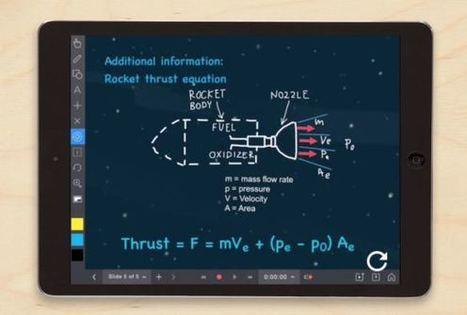 Explain Everything. Créer des cours multimédia sur tablette | Ressources Ecole | Scoop.it