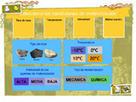 Contenidos Educativos Digitales   Recursos matemáticas ESO y Bach   Scoop.it