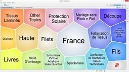 Carrot2 : un outil gratuit qui regroupe les résultats de recherche   François MAGNAN  Formateur Consultant   Scoop.it