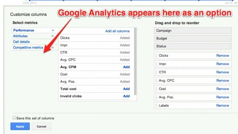 Google Tests Adding Analytics Data To AdWords | Community Management, statistiques web et mobiles | Scoop.it