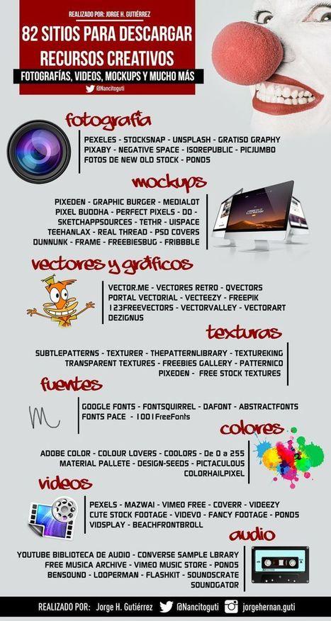 Infografía con 82 sitios donde descargar recursos creativos | Código Tic | Scoop.it