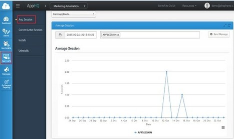 Mobile App Analytics Activity Tracking | cloud computing :BaaS | Scoop.it