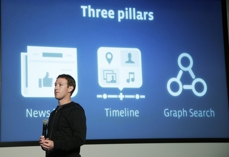 """Facebook Graph Search Is A Disruptive Minefield Of Unintended Consequences - Forbes   """"latest technology news""""   Scoop.it"""
