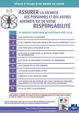 NetPublic » Drone de loisir : 10 règles d'usage pour voler en conformité avec la loi   Drone   Scoop.it