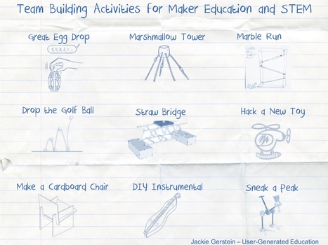 Team Building Activities That Support Maker Education, STEM, and STEAM @JackieGerstein #makered #PBL  | iPads, MakerEd and More  in Education | Scoop.it