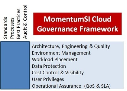 MomentumSI Cloud Governance Framework | Cloud Governance | Cloud Infrastructure | Scoop.it