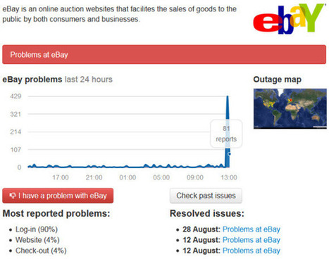 eBay Glitch Brings Activity to a Crawl Wednesday | Vloasis vlogging | Scoop.it