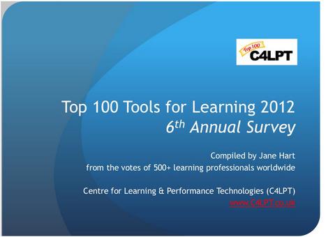 Las 100 herramientas para el aprendizaje en 2012 #recomiendo | Pedalogica: educación y TIC | Scoop.it