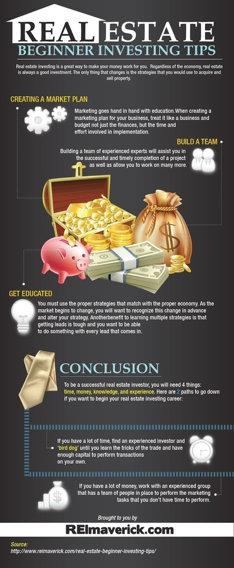 National Realty Investment Advisors Shares Real Estate Beginner Investing Tips [Infographics] | Landlord Tips | Scoop.it