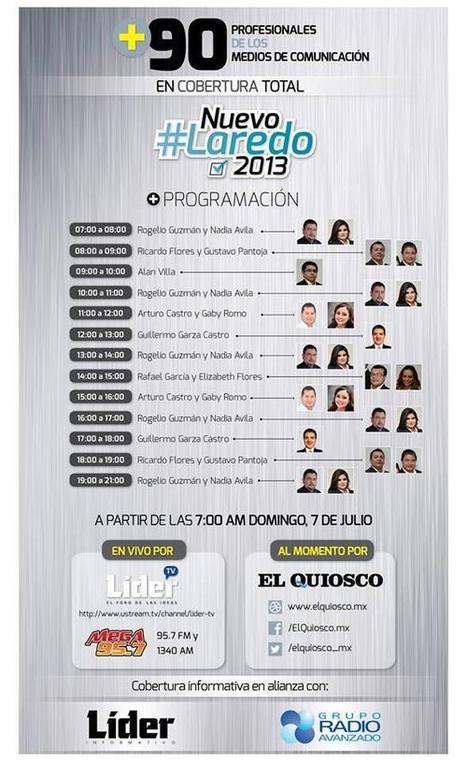 Twitter / Nadia_Avilaa: ¡Estamos listos! ... | #nuevolaredo2013 | Scoop.it