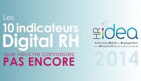 Les bonnes pratiques digitales RH en 10 indicateurs | Marketing et management | Scoop.it
