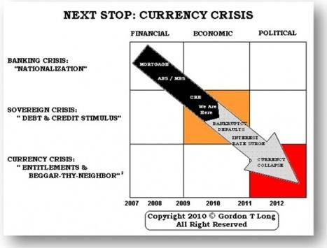 Crise globale et alternatives locales | Nouveaux paradigmes | Scoop.it