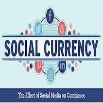 The Effect of Social Media on Commerce | Social Media Today | Personal Branding and Professional networks - @TOOLS_BOX_INC @TOOLS_BOX_EUR @TOOLS_BOX_DEV @TOOLS_BOX_FR @TOOLS_BOX_FR @P_TREBAUL @Best_OfTweets | Scoop.it