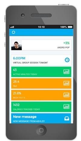 HumanAPI: A platform for human health data | API | Scoop.it