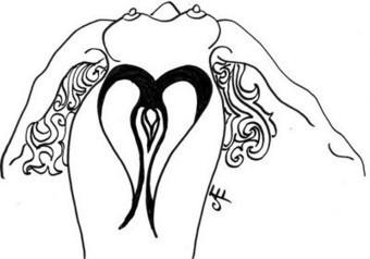 Vaginal Tightening Cream - For Women - Sexual Health & Hygiene | Vloasis sex corner | Scoop.it