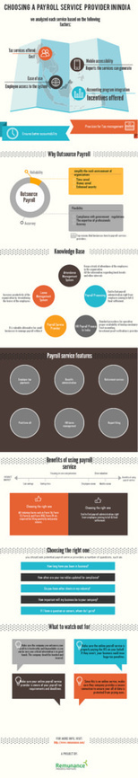 payroll-service-provider-in-india | payroll outsourcing services india | Scoop.it