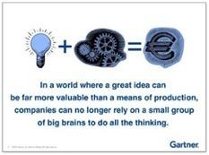 Driving Innovation through Enterprise Architecture | Enterprise Architecture | Scoop.it