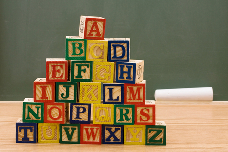 The A to Z to best language learning | best language learning | teaching and learning | Scoop.it