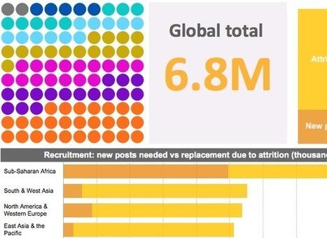 Necesitaremos 6.8 Millones de profesores en 2015 [Infografía interactiva] | Noticias, Recursos y Contenidos sobre Aprendizaje | Scoop.it