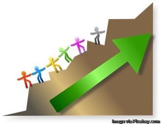 Startup Professionals Musings: 6 Ways For Entrepreneurs To Hone Leadership Skills | Entrepreneurship | Scoop.it