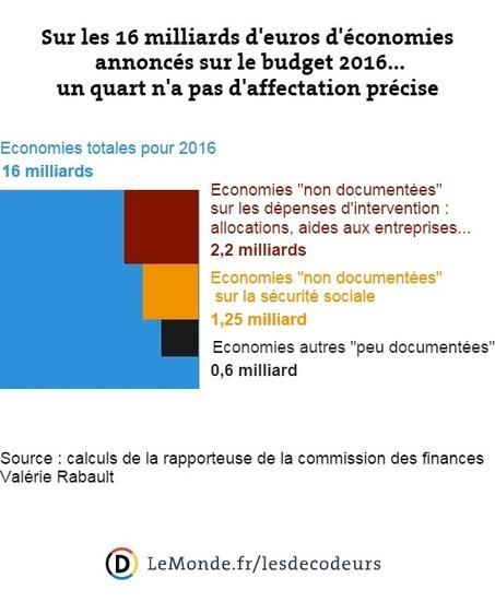 Budget 2016: un quart des économies prévues est mal documenté   ECONOMIE ET POLITIQUE   Scoop.it